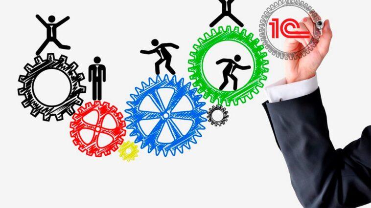 Тираж и развитие функциональности мотивация персонала в шаблонном решении 1С:ЗУП