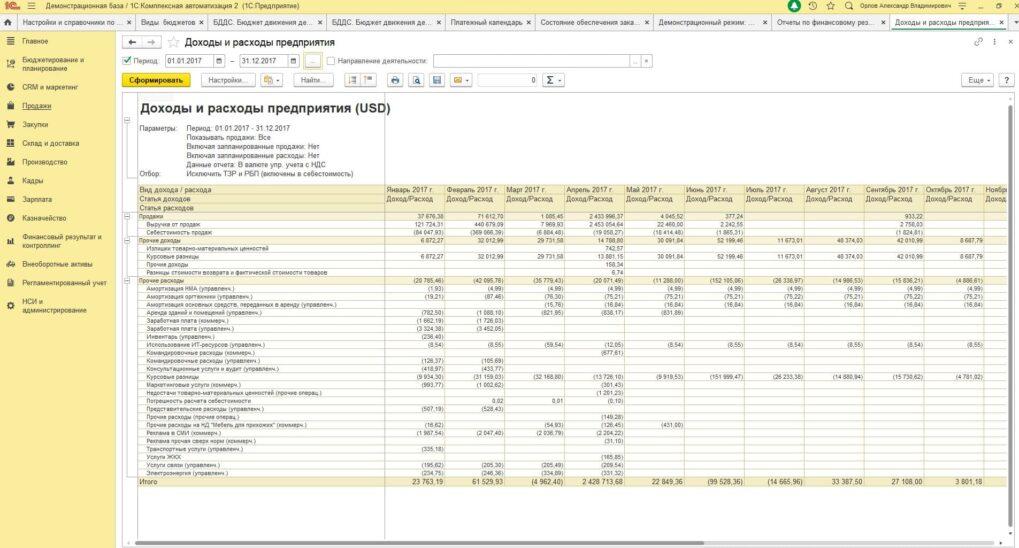 Доходы и расходы предприятия
